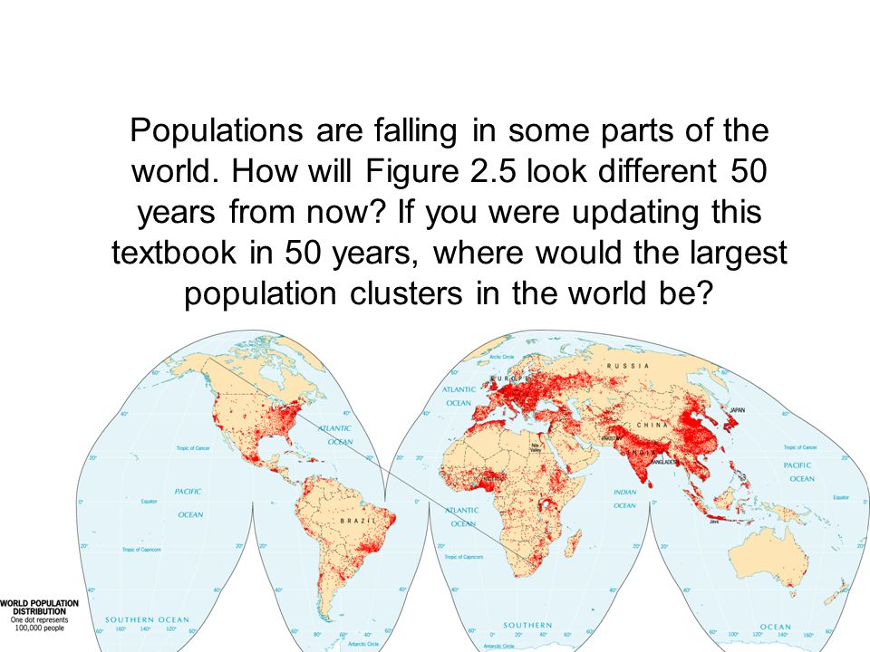 Populations are falling in some parts of the world. How will Figure 2