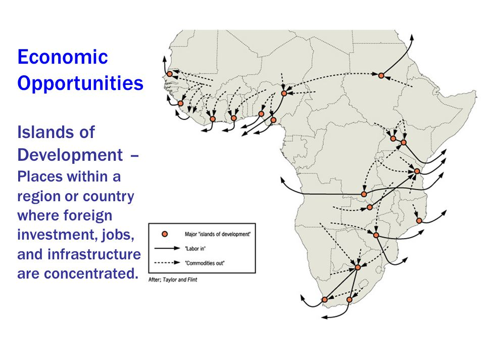 Economic Opportunities