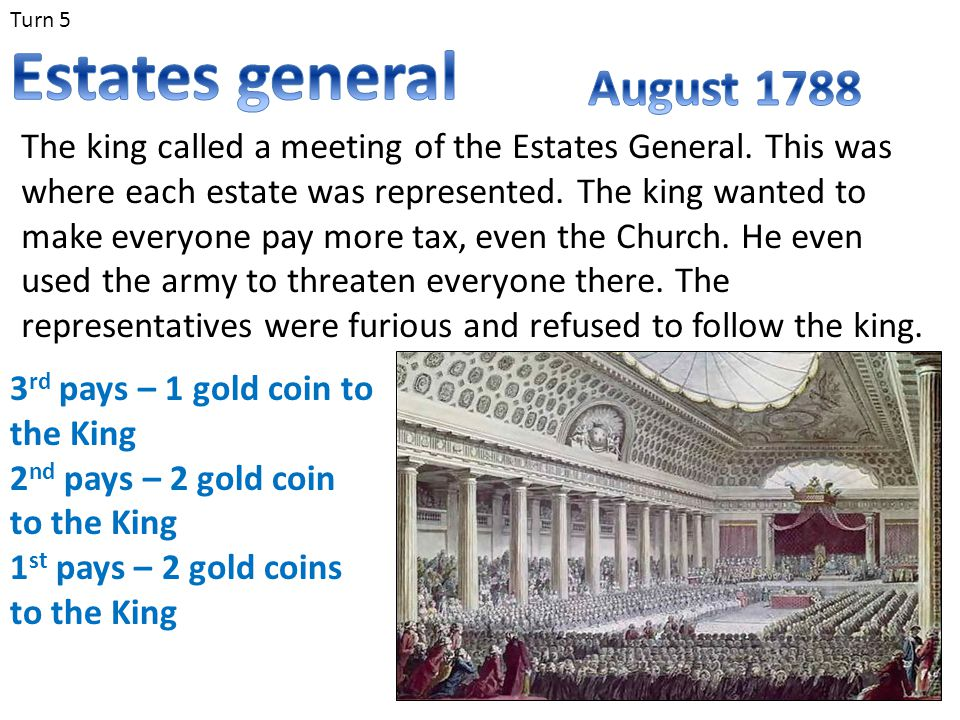 Estates general August 1788