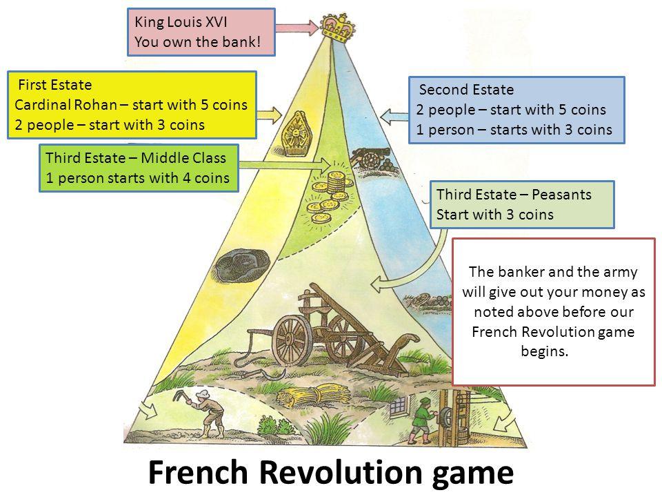 French Revolution game