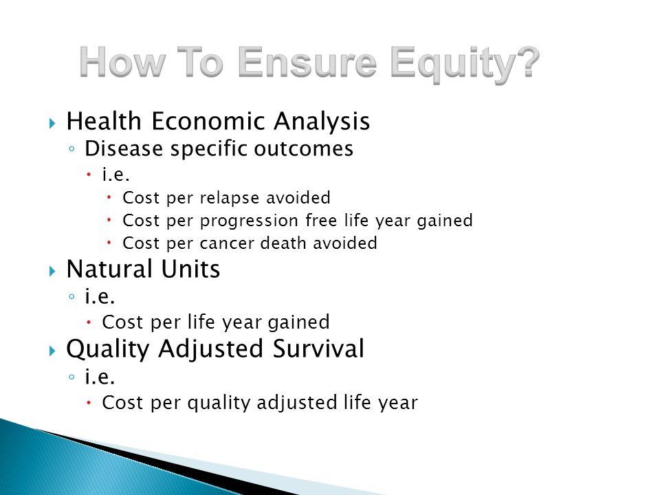 Health Economic Analysis