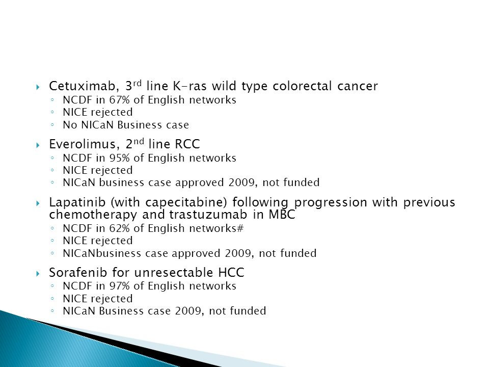 Cetuximab, 3rd line K-ras wild type colorectal cancer