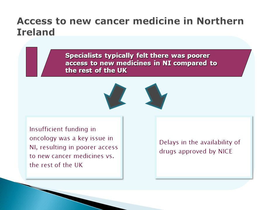 Access to new cancer medicine in Northern Ireland