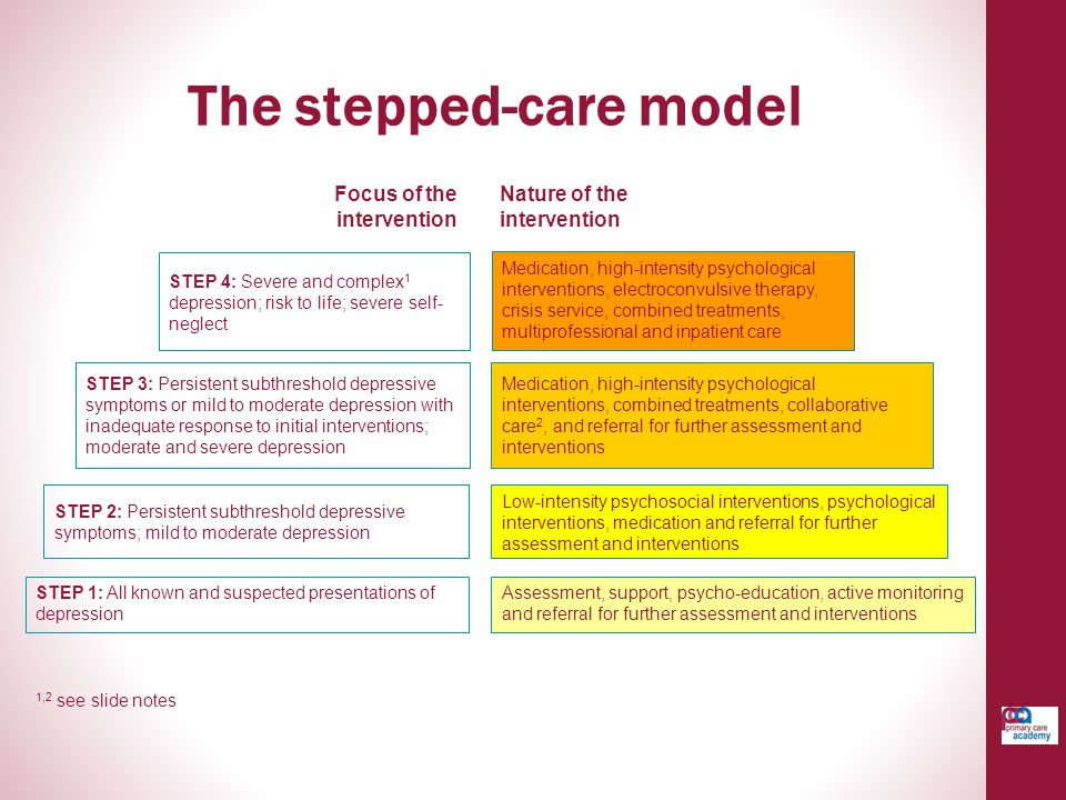 The stepped-care model