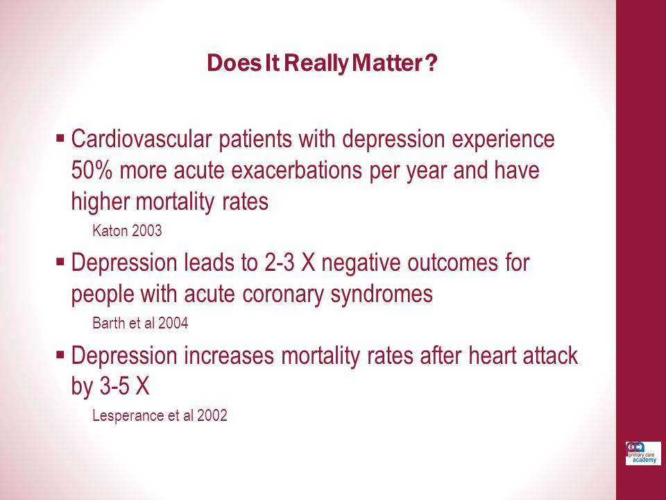Depression increases mortality rates after heart attack by 3-5 X