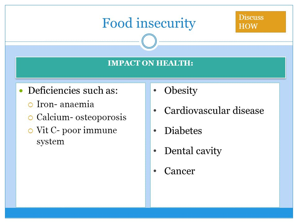 Food insecurity Deficiencies such as: Obesity Cardiovascular disease