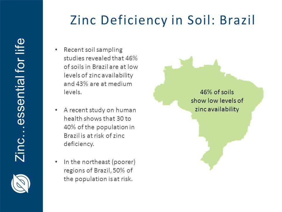 Zinc Deficiency in Soil: Brazil