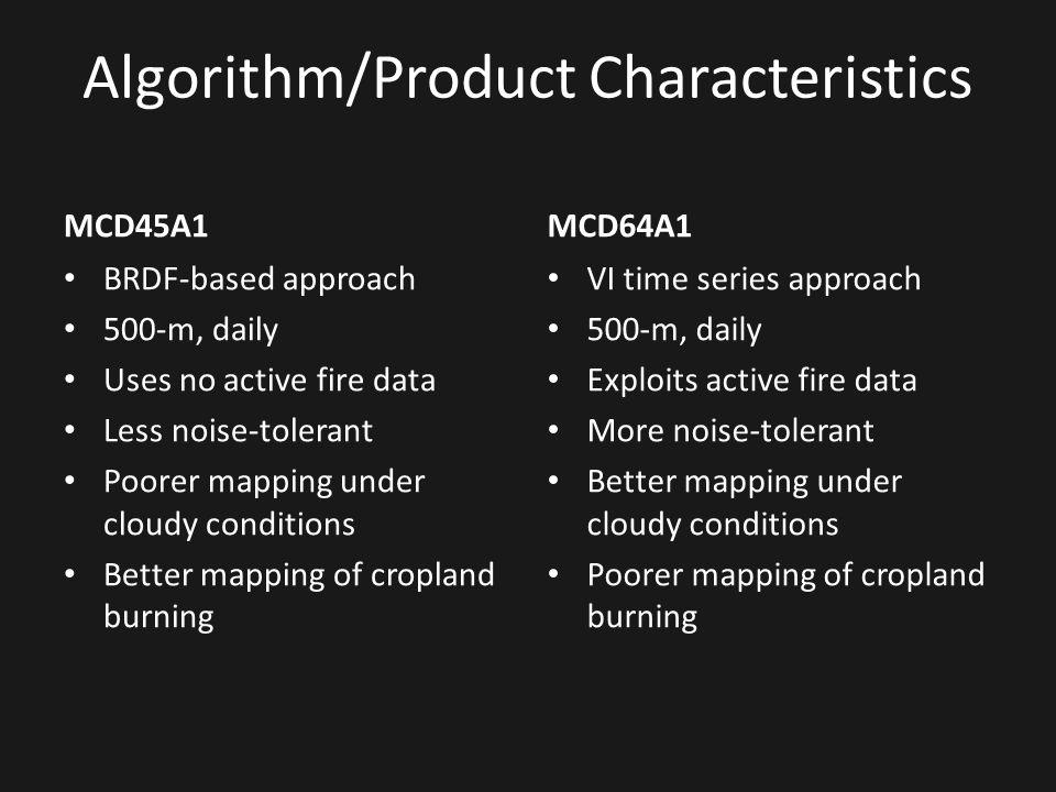 Algorithm/Product Characteristics