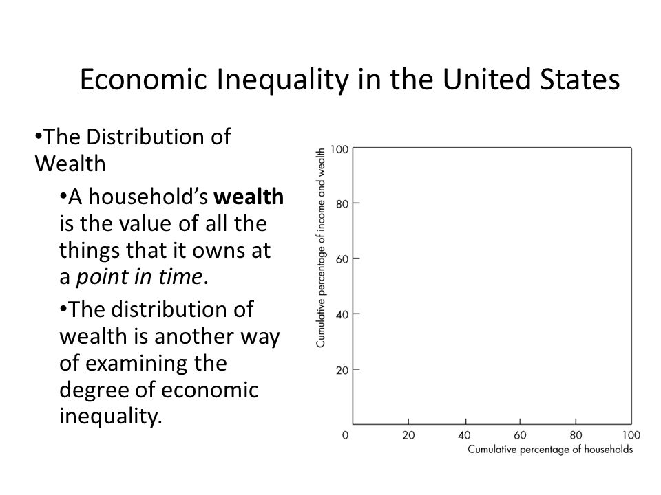 Income inequality in the U.S. by state, metropolitan area, and county