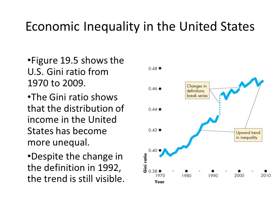 Economic Inequality in the United States