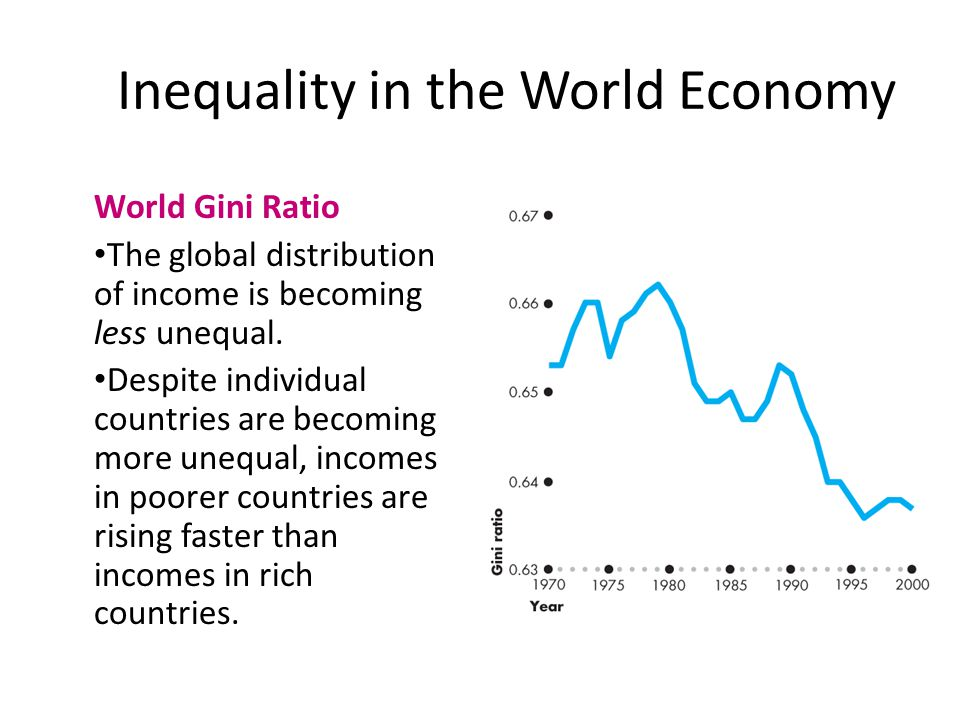 Inequality in the World Economy