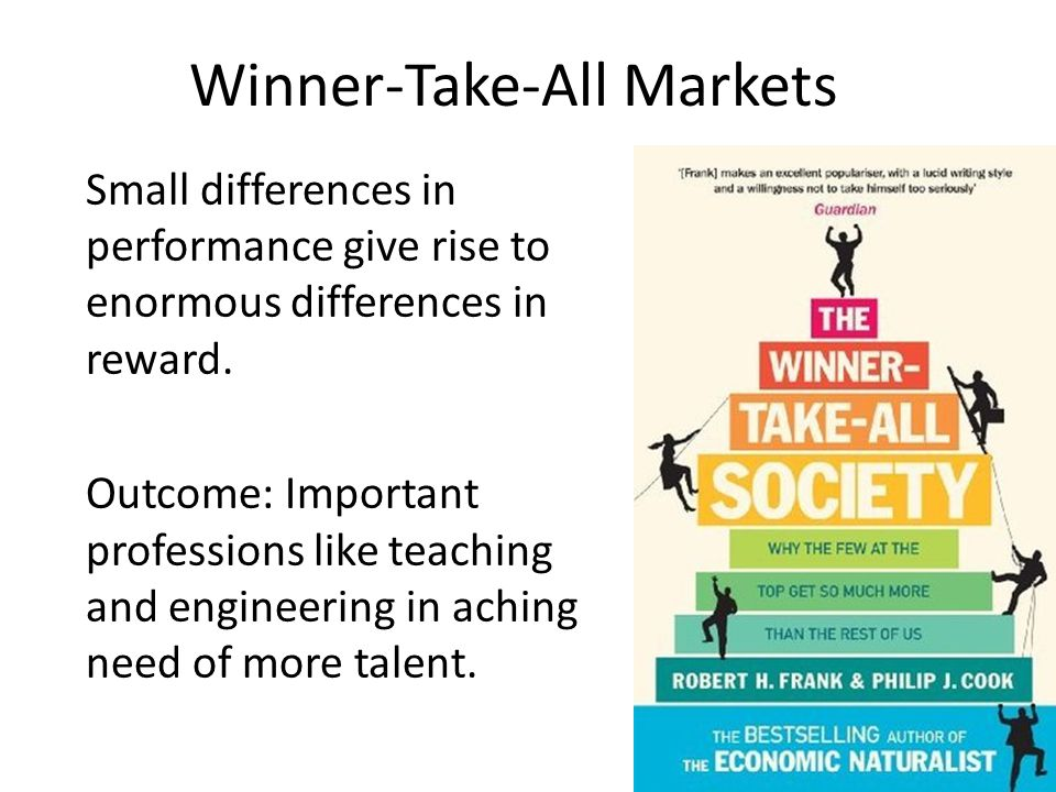 Winner-Take-All Markets