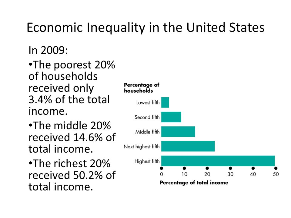 a look at the income inequality in the united states Previous studies on wage inequality before 1945 in the united states rely mostly on occupational pay ratios [williamson and lindert 1980.