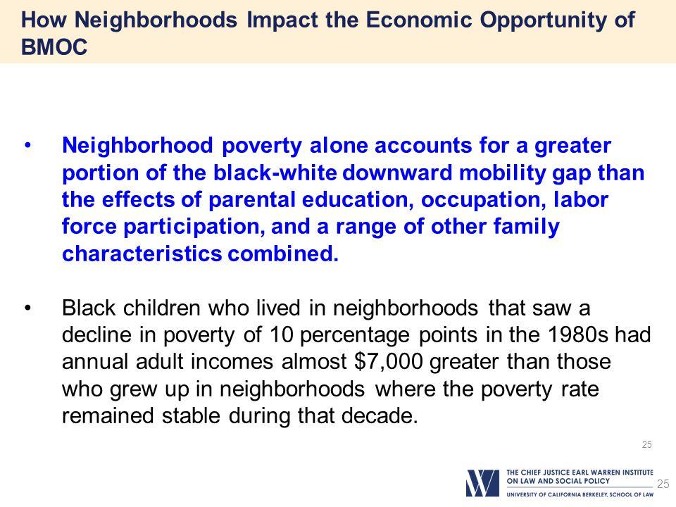 How Neighborhoods Impact the Economic Opportunity of BMOC