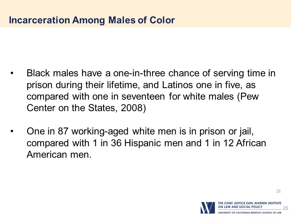 Incarceration Among Males of Color