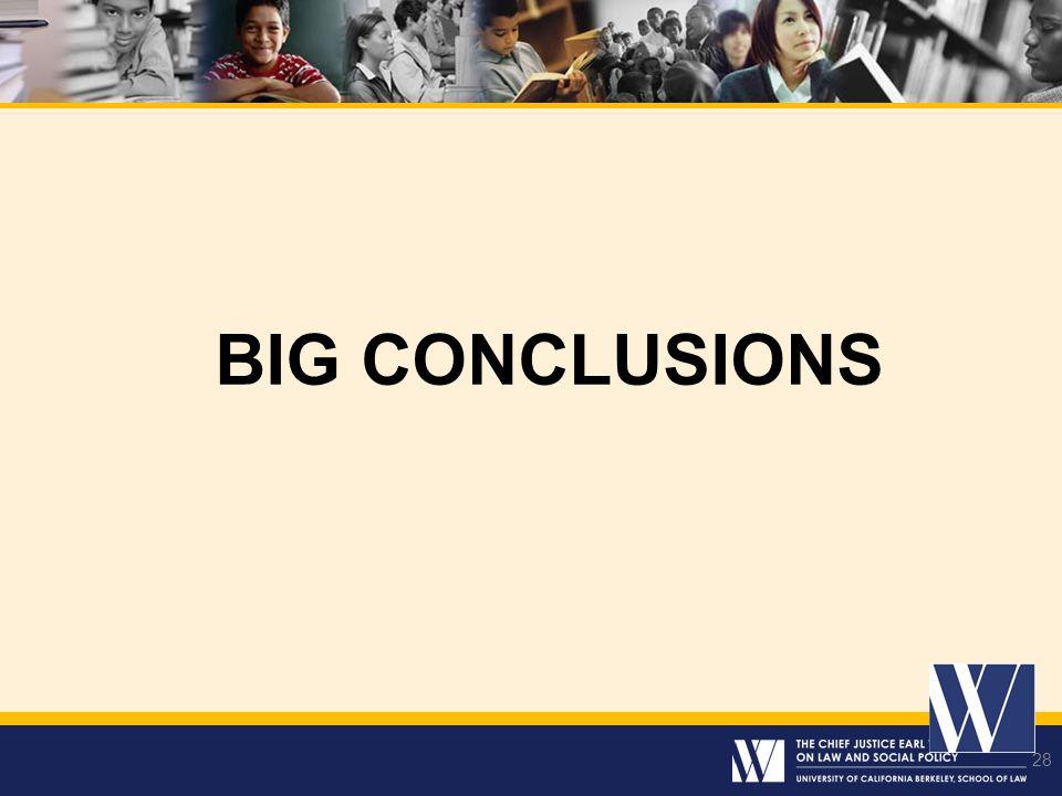 BIG Conclusions
