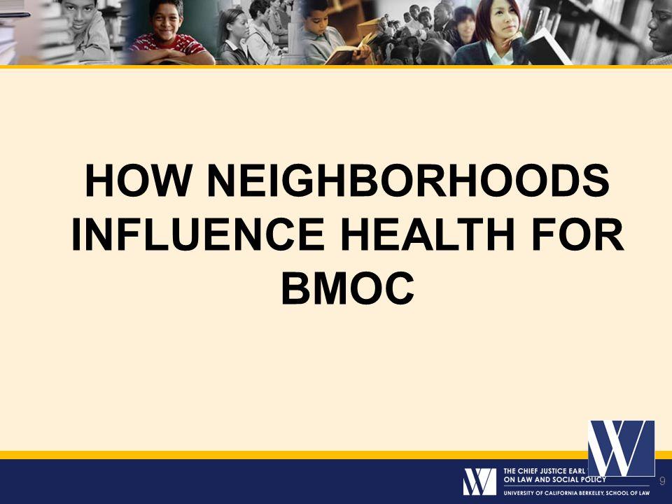 HOW NEIGHBORHOODS INFLUENCE HEALTH FOR BMOC