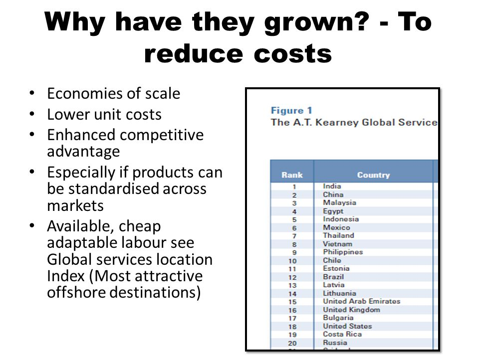 Why have they grown - To reduce costs