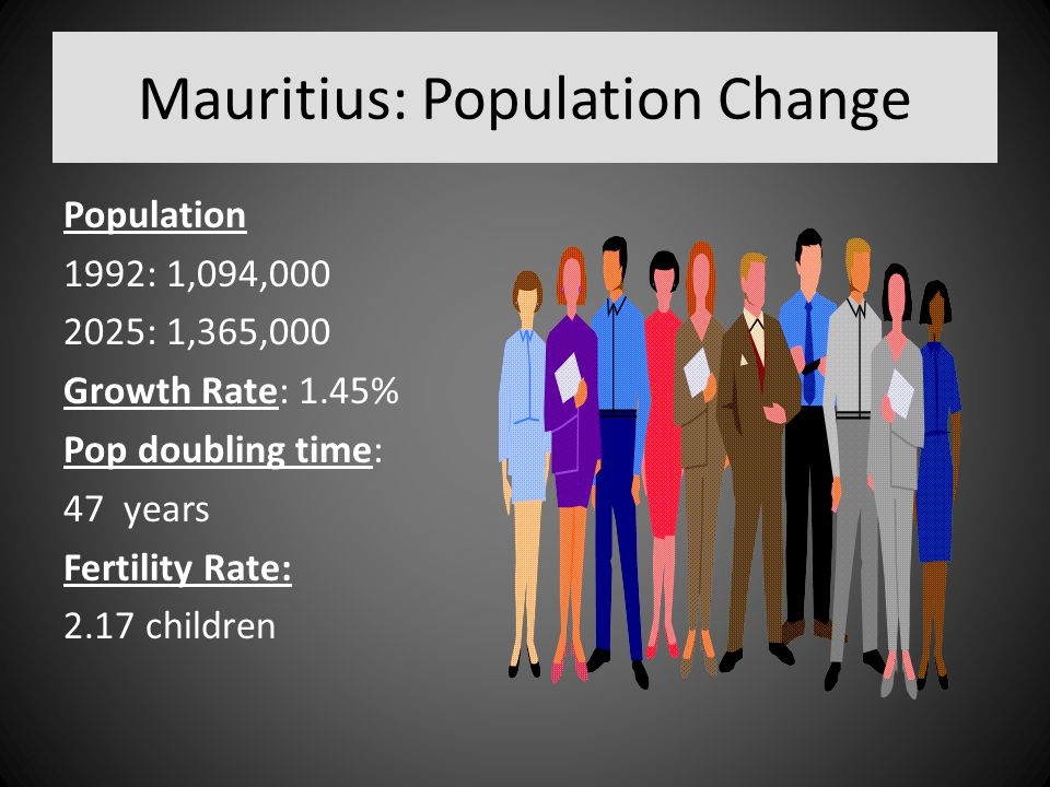 Mauritius: Population Change