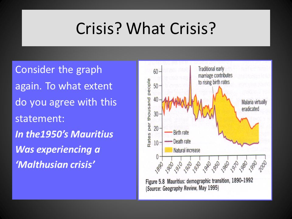 Crisis What Crisis Consider the graph again. To what extent
