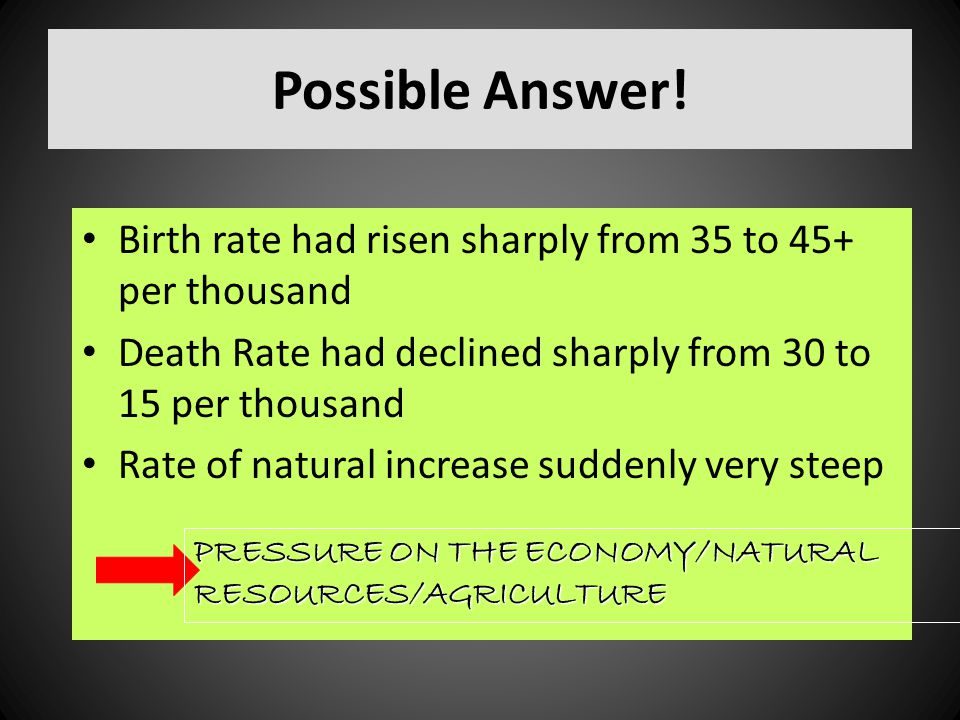 Possible Answer! Birth rate had risen sharply from 35 to 45+ per thousand. Death Rate had declined sharply from 30 to 15 per thousand.
