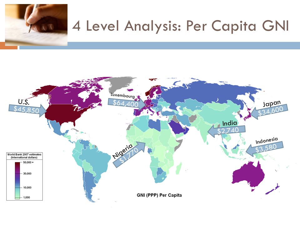 4 Level Analysis: Per Capita GNI