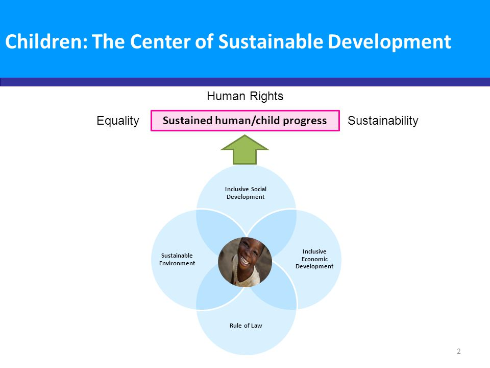 Children: The Center of Sustainable Development