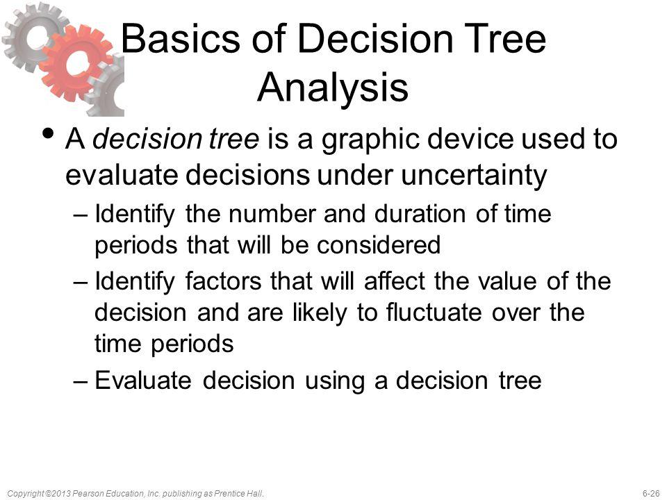 Basics of Decision Tree Analysis