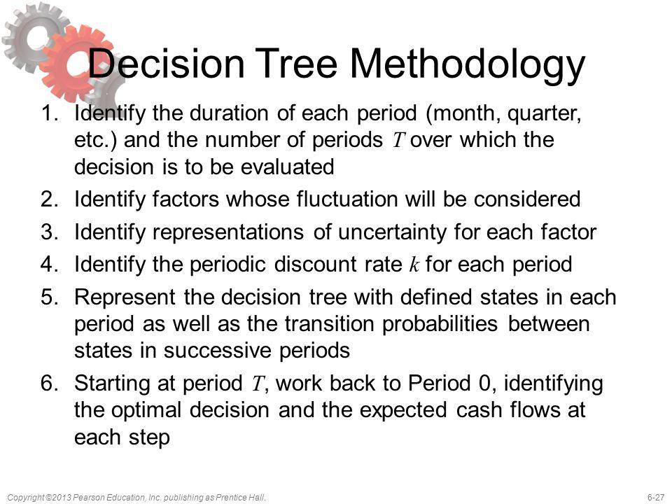 Decision Tree Methodology