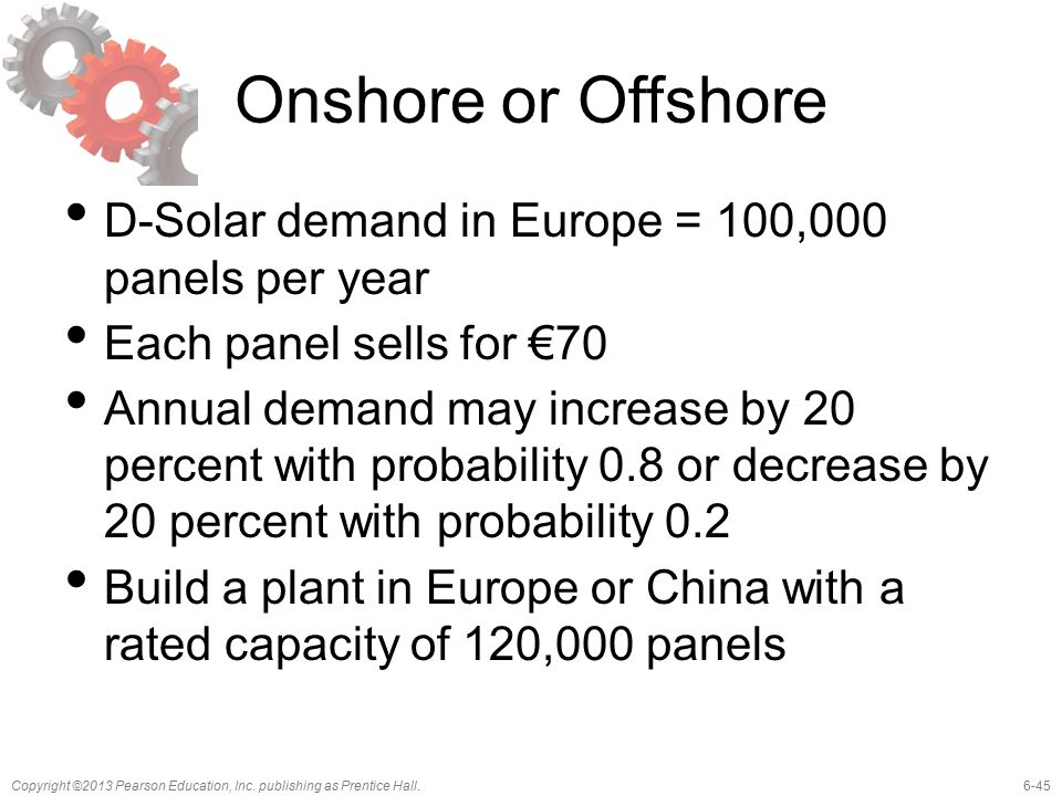 Onshore or Offshore D-Solar demand in Europe = 100,000 panels per year