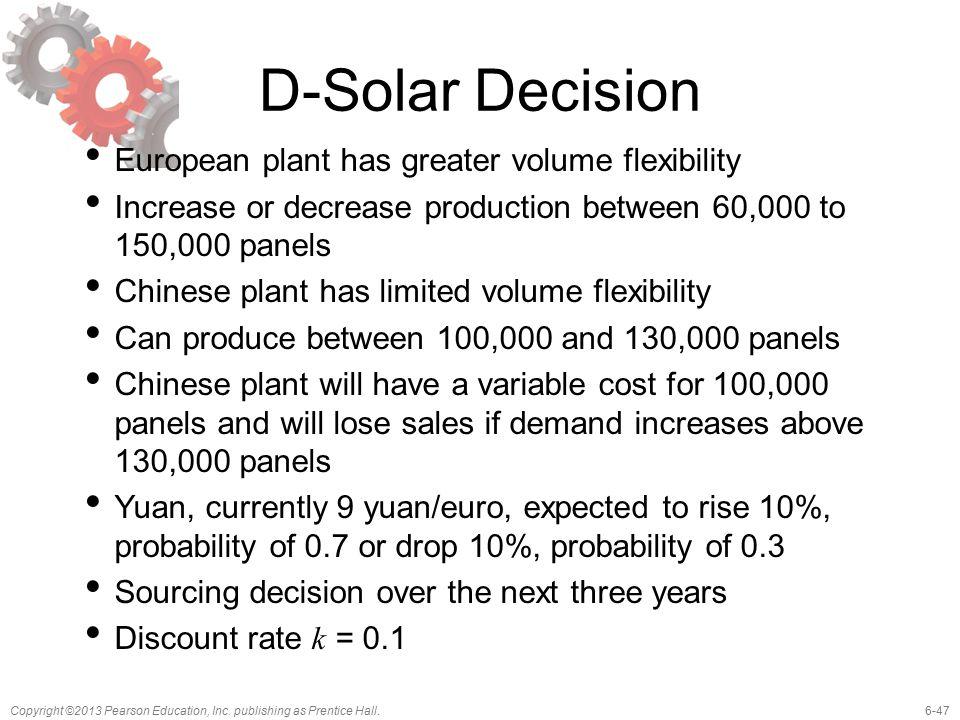 D-Solar Decision European plant has greater volume flexibility