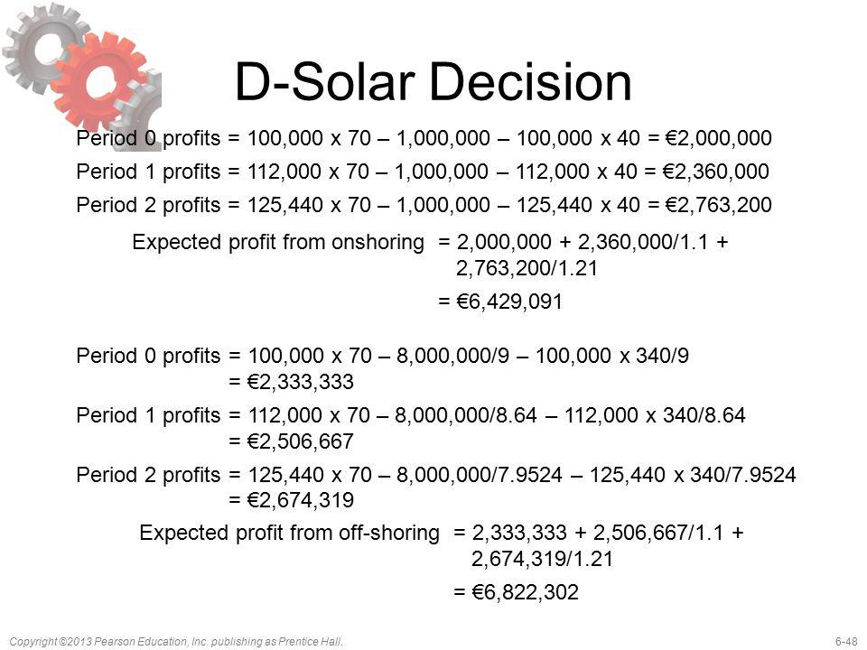D-Solar Decision Period 0 profits = 100,000 x 70 – 1,000,000 – 100,000 x 40 = €2,000,000.