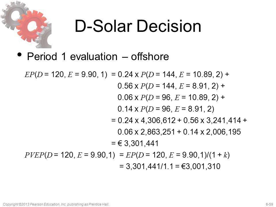 D-Solar Decision Period 1 evaluation – offshore