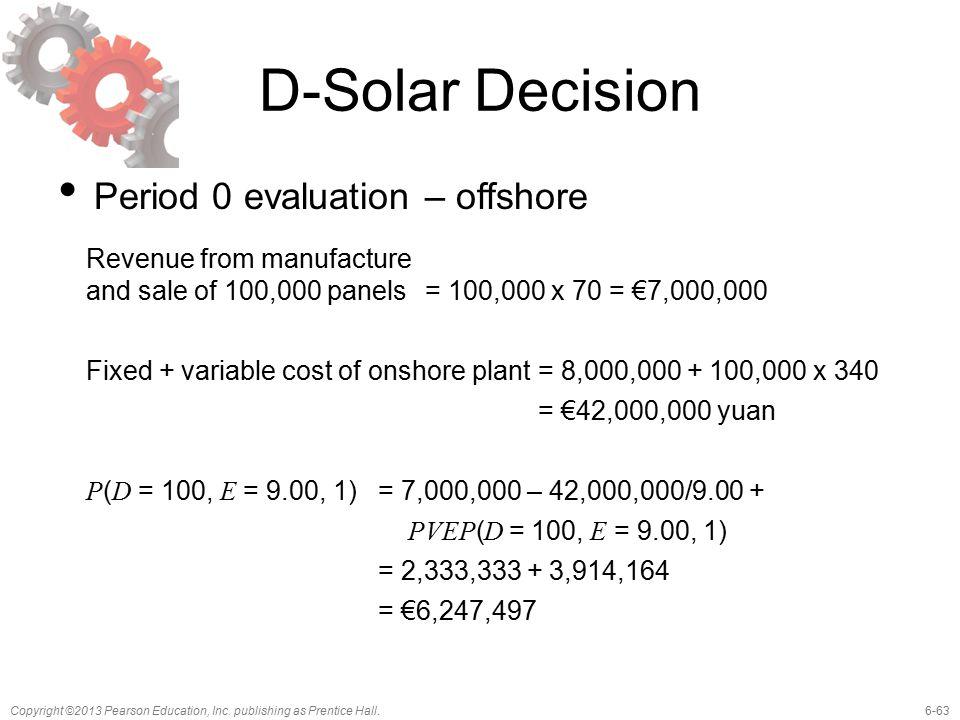 D-Solar Decision Period 0 evaluation – offshore