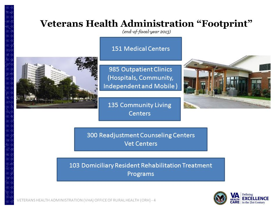 Veterans Health Administration Footprint (end-of-fiscal-year 2013)
