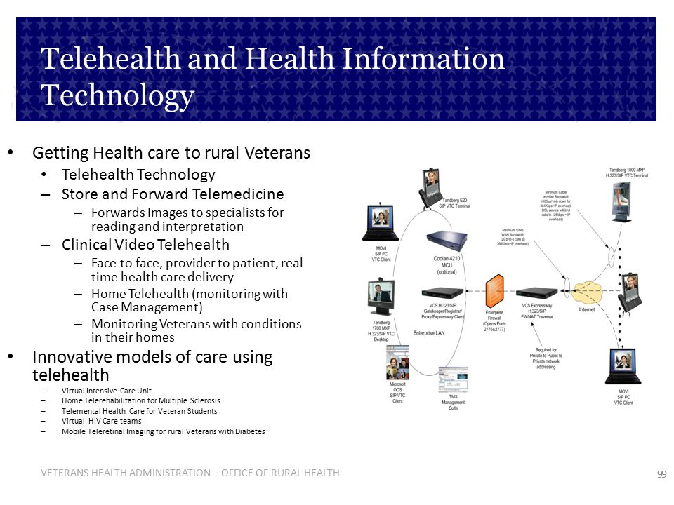 Telehealth and Health Information Technology