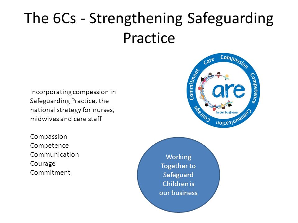 The 6Cs - Strengthening Safeguarding Practice