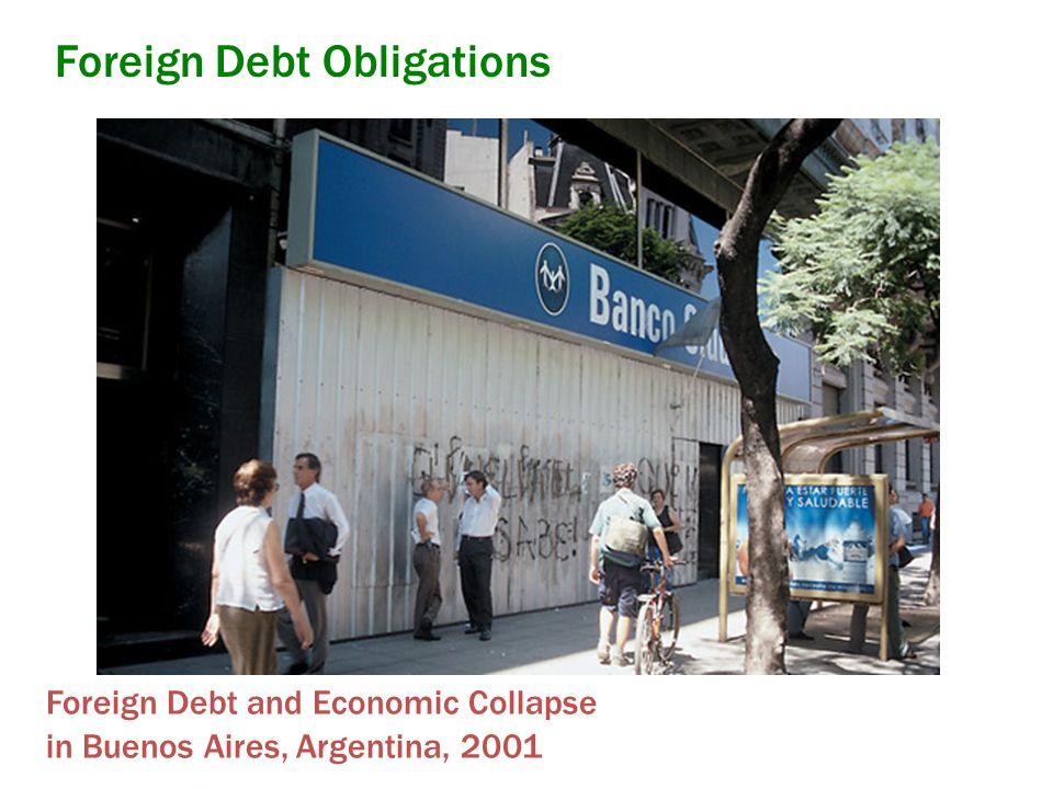 Foreign Debt Obligations