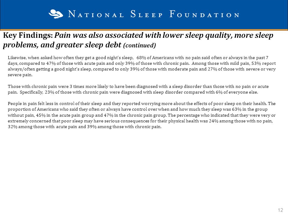 Key Findings: Pain was also associated with lower sleep quality, more sleep problems, and greater sleep debt (continued)