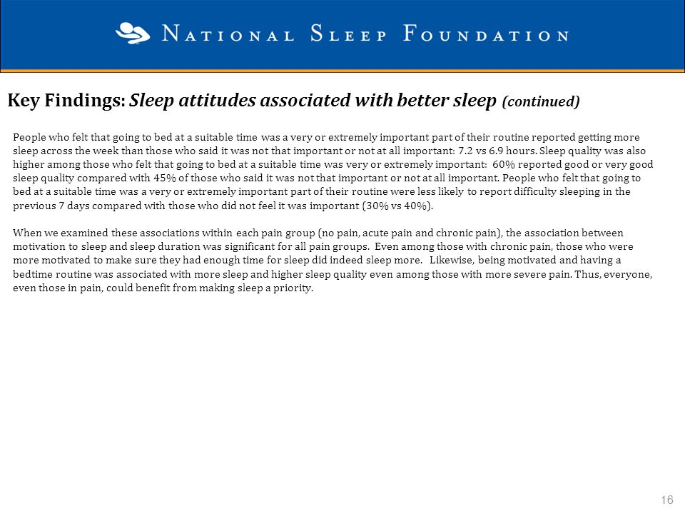 Key Findings: Sleep attitudes associated with better sleep (continued)