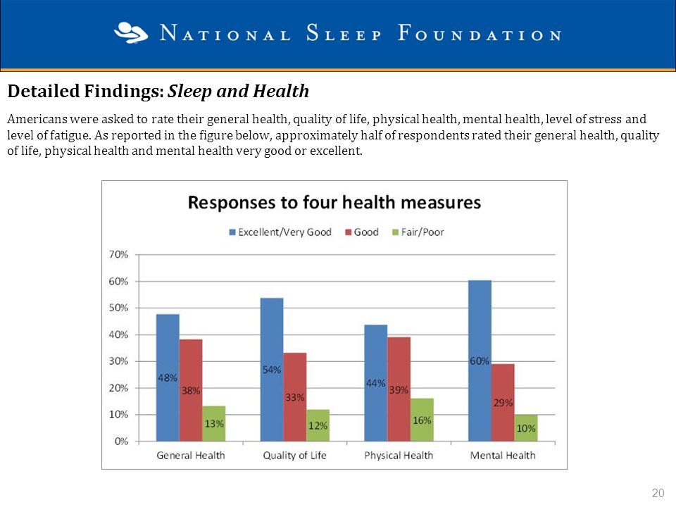 Detailed Findings: Sleep and Health
