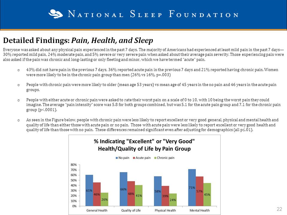 Detailed Findings: Pain, Health, and Sleep