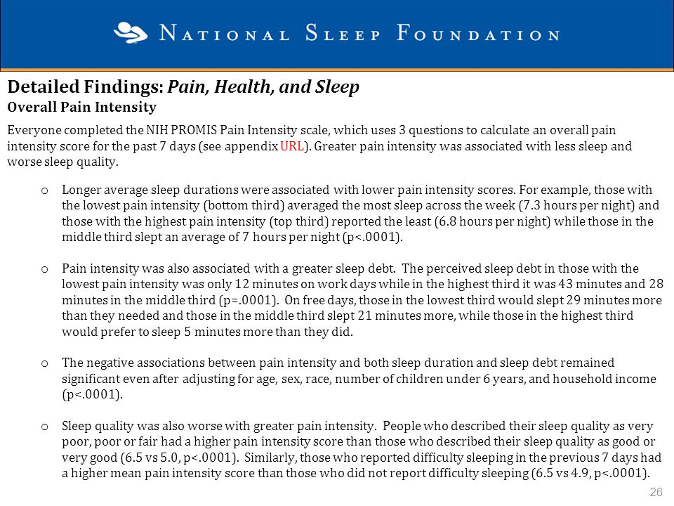 Detailed Findings: Pain, Health, and Sleep Overall Pain Intensity