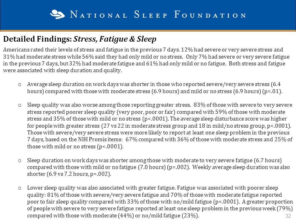 Detailed Findings: Stress, Fatigue & Sleep