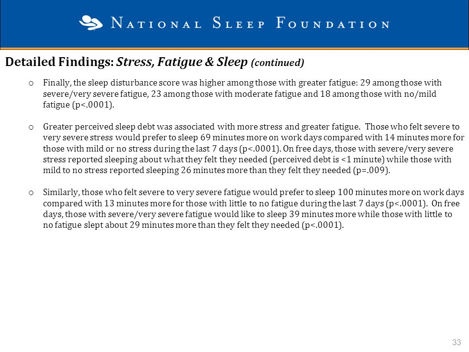 Detailed Findings: Stress, Fatigue & Sleep (continued)
