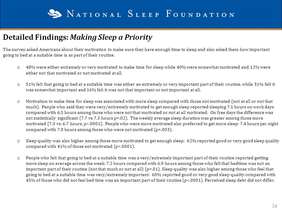 Detailed Findings: Making Sleep a Priority