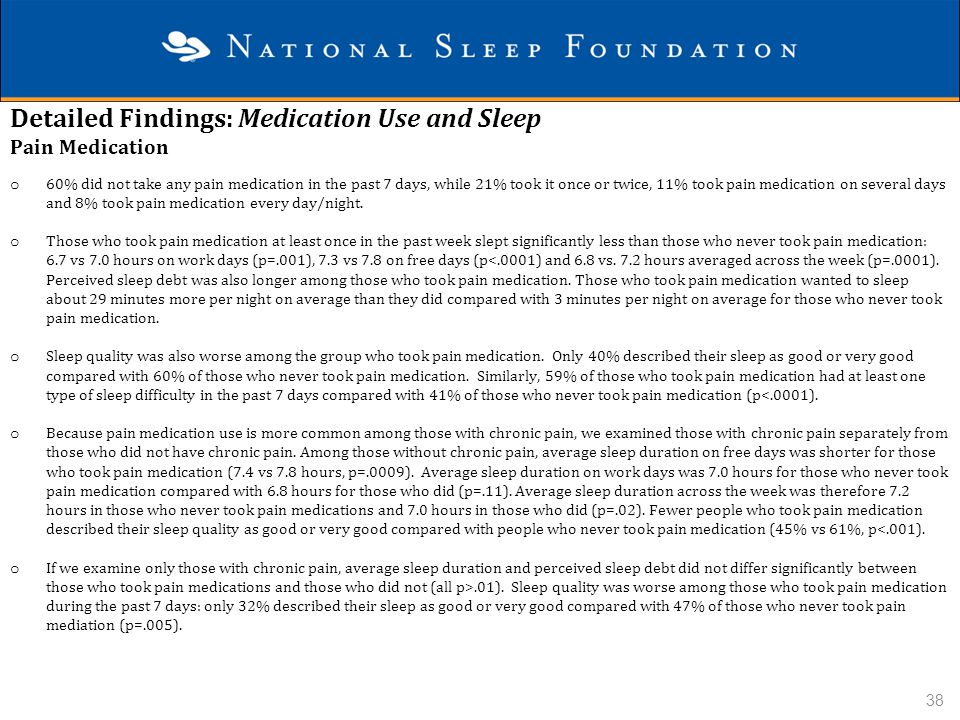 Detailed Findings: Medication Use and Sleep Pain Medication
