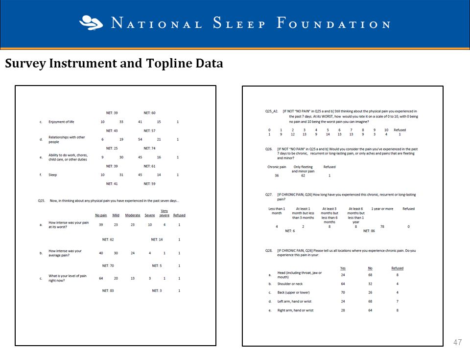 Survey Instrument and Topline Data