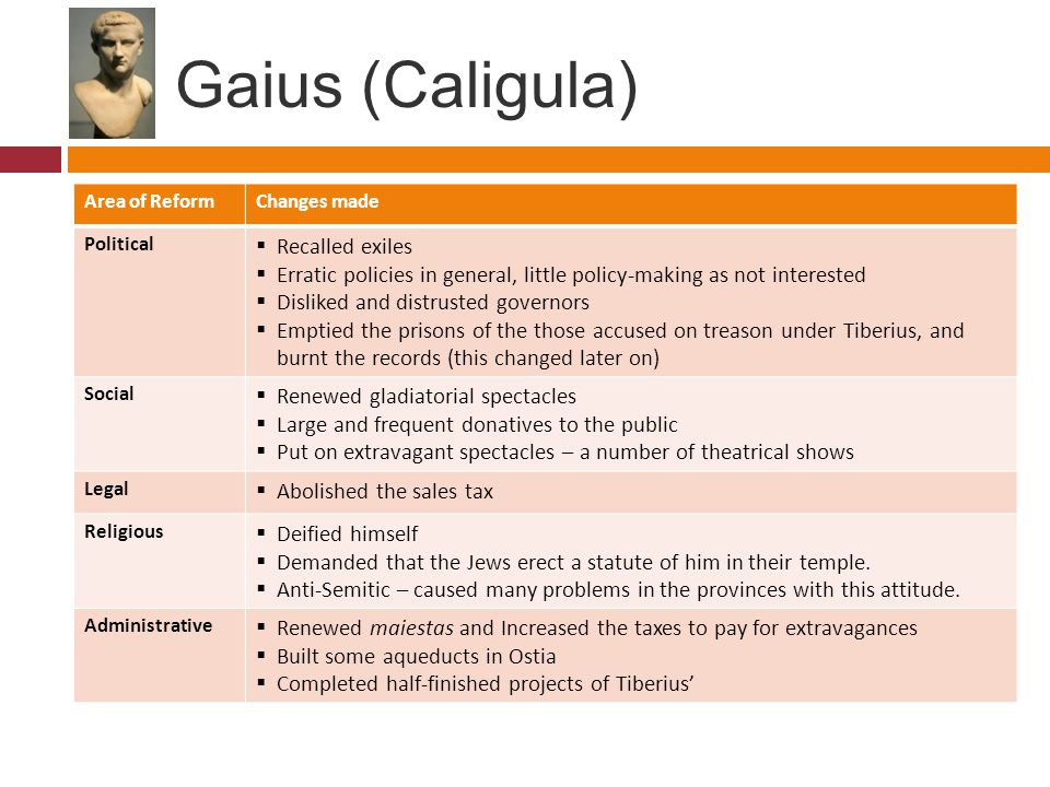 Gaius (Caligula) Recalled exiles