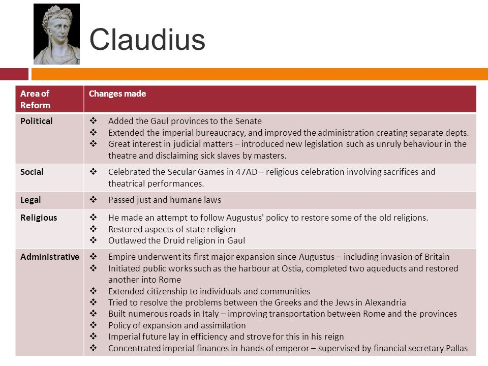 Claudius Area of Reform Changes made Political